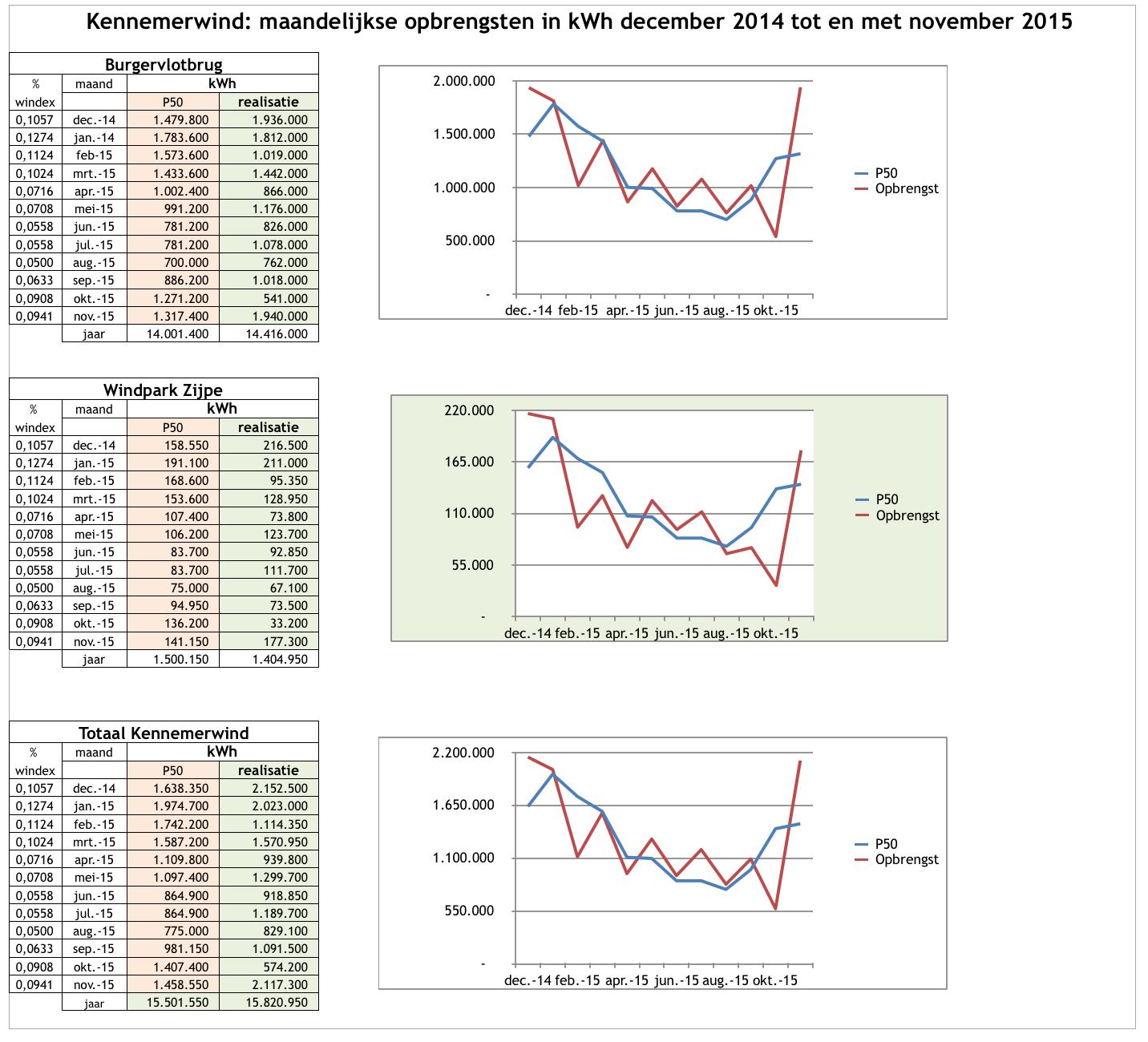 Schermafbeelding 2015-12-10 om 21.34.55